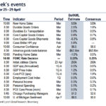 Key Events In The Coming Central Bank-Heavy Week