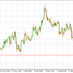 AUDUSD looks like it is headed towards 0.7870