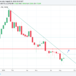 AUDUSD trading idea for the week of 27-August-2018